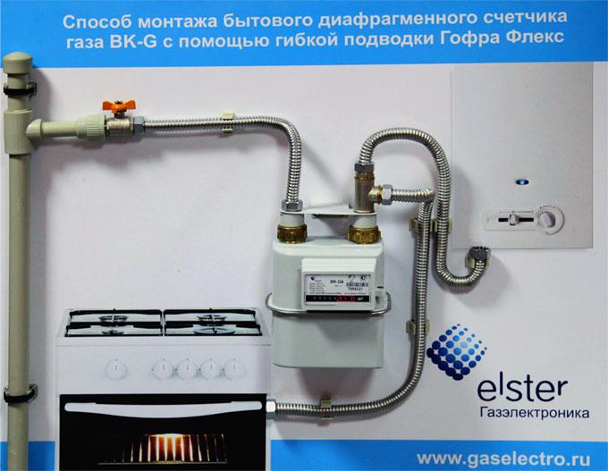 Как сделать счетчик газа